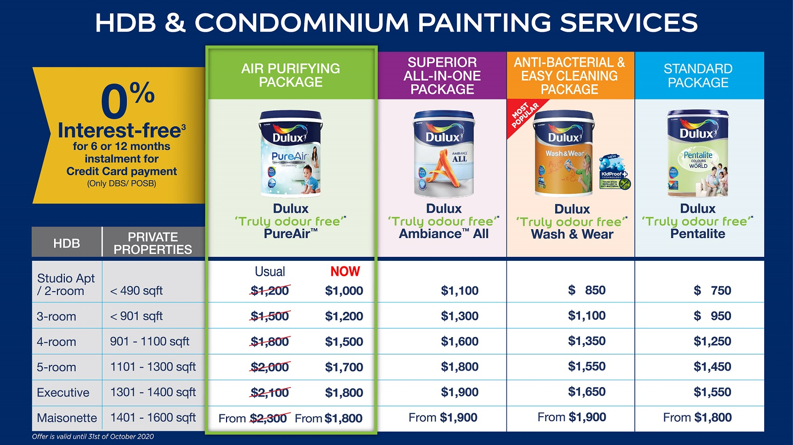 Dulux Painting Services